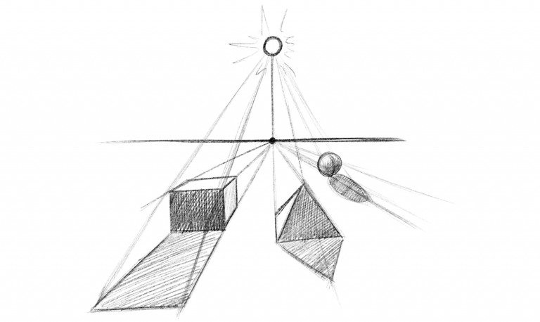 Gerichtetes Licht von der Sonne - Licht und Schatten zeichnen
