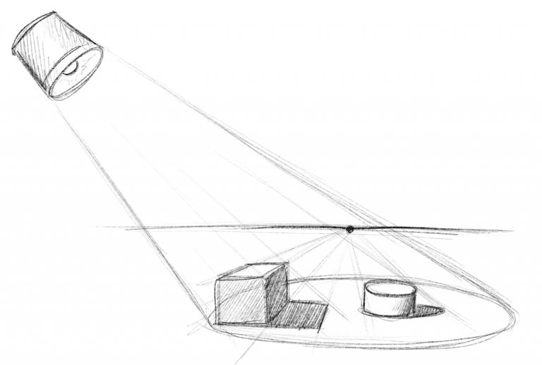 Schattenwurf von einem Scheinwerfer zeichnen