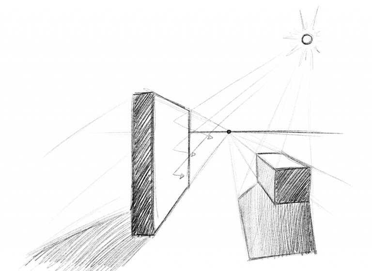 Indirektes Licht beim Zeichnen