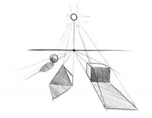 Matte Flächen zeichnen