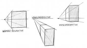 Perspektive zeichnen - Normalperspektive Froschperspektive Vogelperspektive