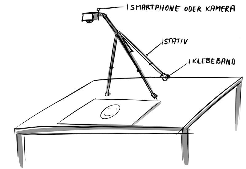 Zeichnung auf Video Aufnehmen Stativ