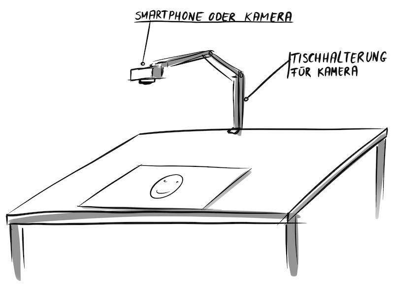 Zeichnung auf Video aufnehmen Tischhalterung