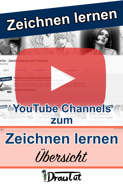Zeichnen lernen Youtube Channels Übersicht