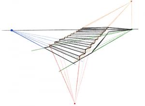 Perspektive zeichnen Treppe