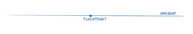 Raum in 1-Punkt Perspektive Zeichnen - Horizont und Fluchtpunkt