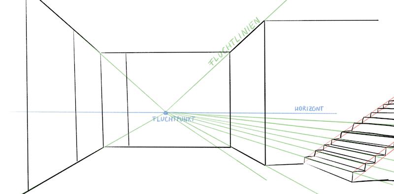 Raum in 1-Punkt Perspektive Zeichnen - Preppe einzeichnen