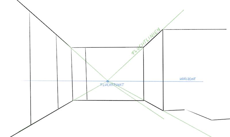 Raum in 1-Punkt Perspektive Zeichnen - Raum entwerfen
