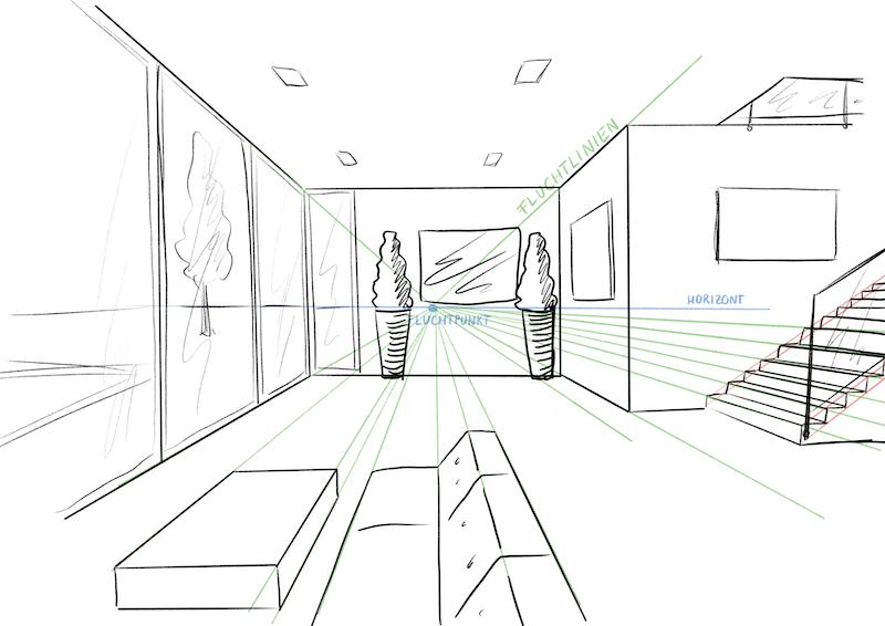 Raum in 1-Punkt Perspektive Zeichnen - Raum