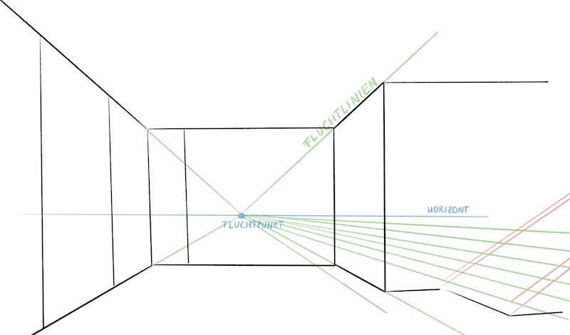 Raum in 1-Punkt Perspektive Zeichnen - Treppe Fluchtlinien