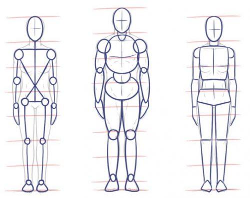 Körper Grundgerüst zeichnen