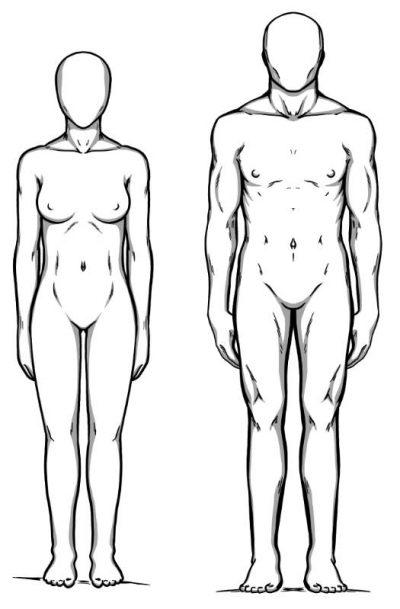 Körper Mann Frau